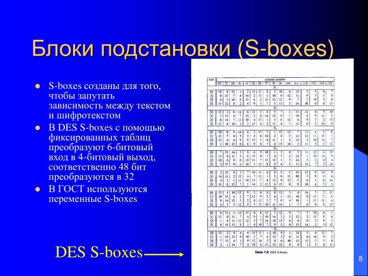 Блоки подстановки (