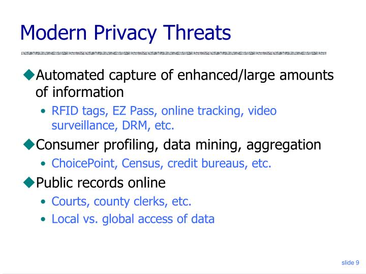 Modern Privacy Threats