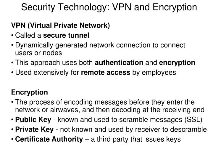 Security Technology: VPN and Encryption