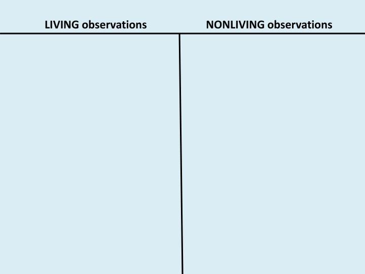 LIVING observations