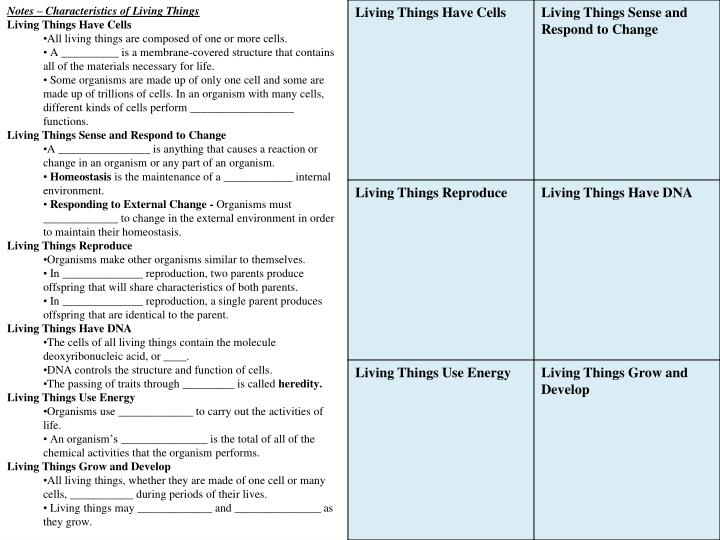 Notes – Characteristics of Living Things