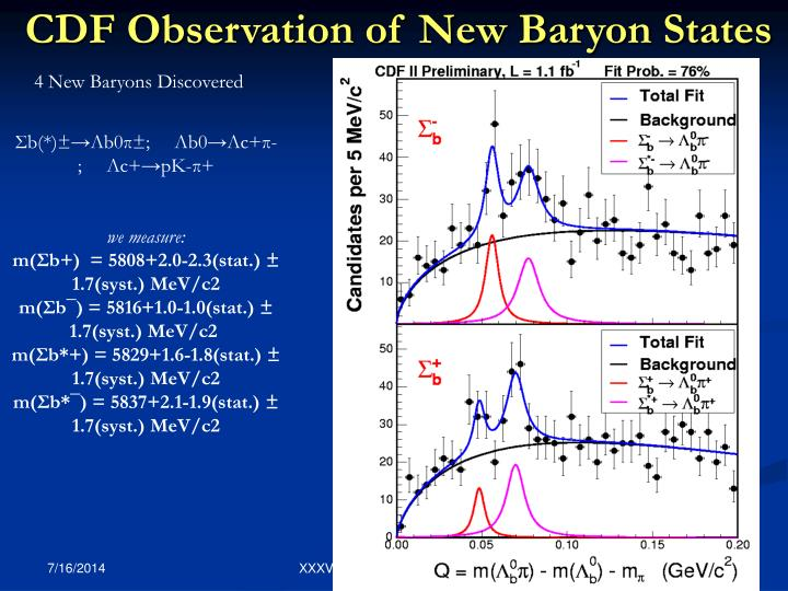 4 New Baryons Discovered