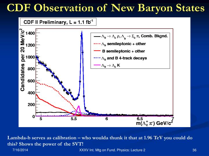 CDF Observation of New Baryon States