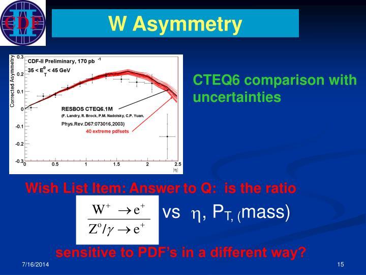W Asymmetry