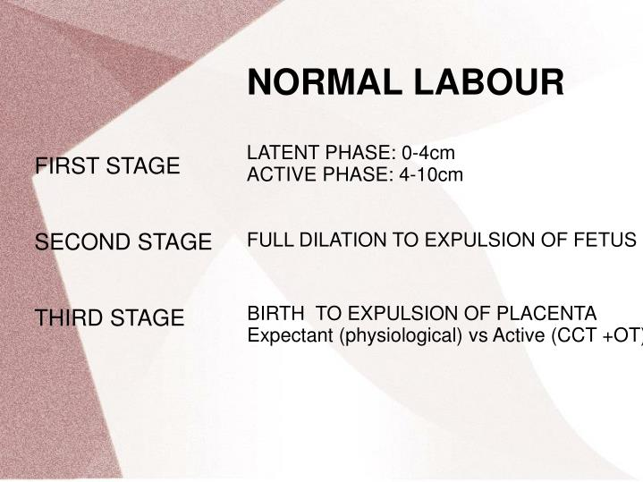NORMAL LABOUR