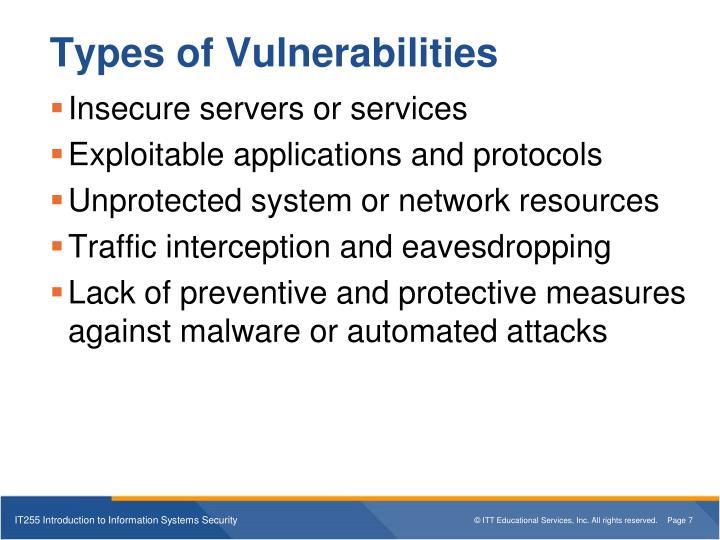 Types of Vulnerabilities
