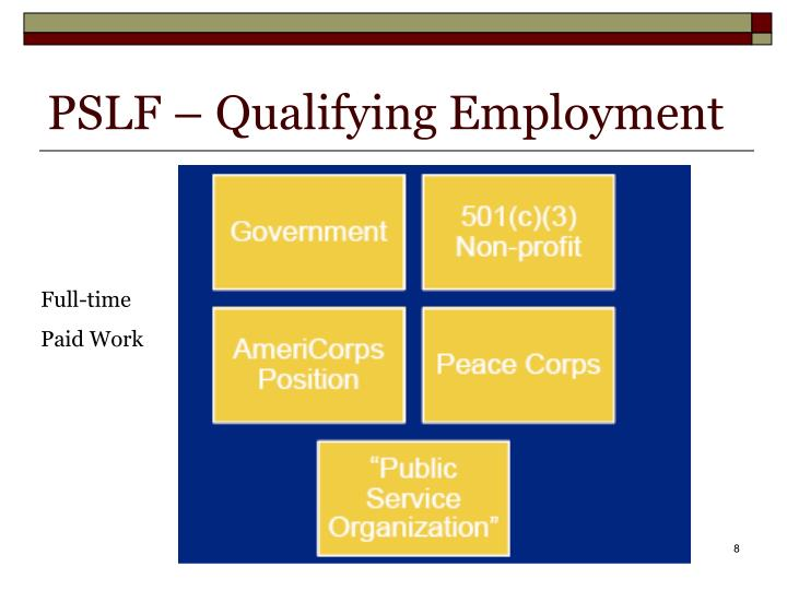 PSLF – Qualifying Employment