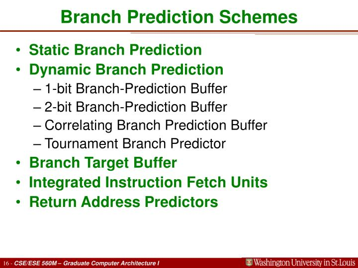 Branch Prediction Schemes