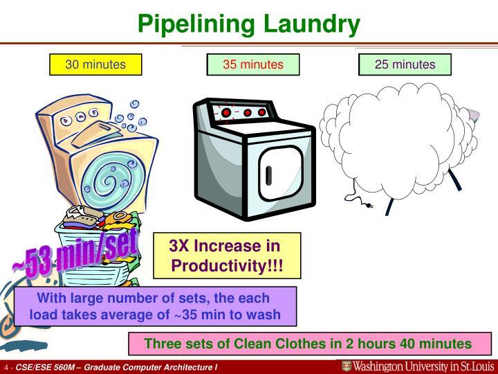 Pipelining Laundry