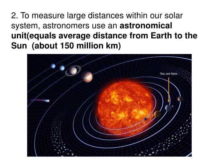 solar system distances au - photo #20