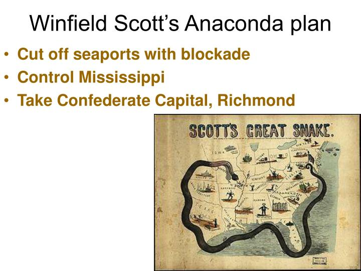 Winfield Scott's Anaconda plan