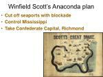 winfield scott s anaconda plan