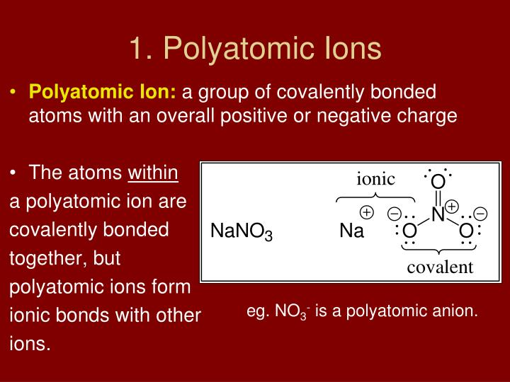 1. Polyatomic Ions
