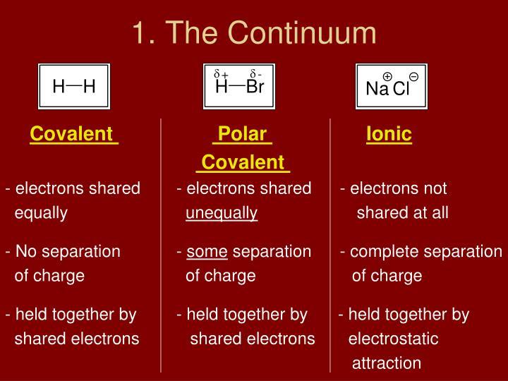 1. The Continuum