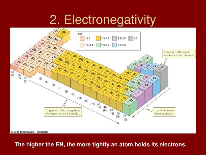 2. Electronegativity