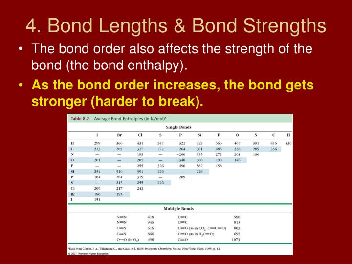 4. Bond Lengths & Bond Strengths
