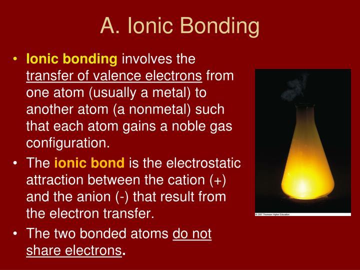 A. Ionic Bonding