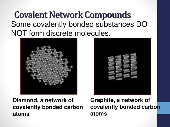 Covalent Network Compounds