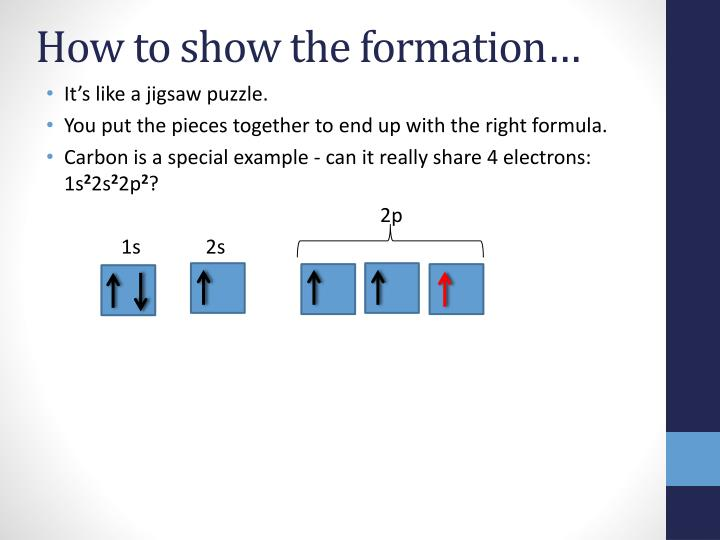How to show the formation…
