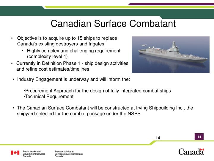 Canadian Surface Combatant