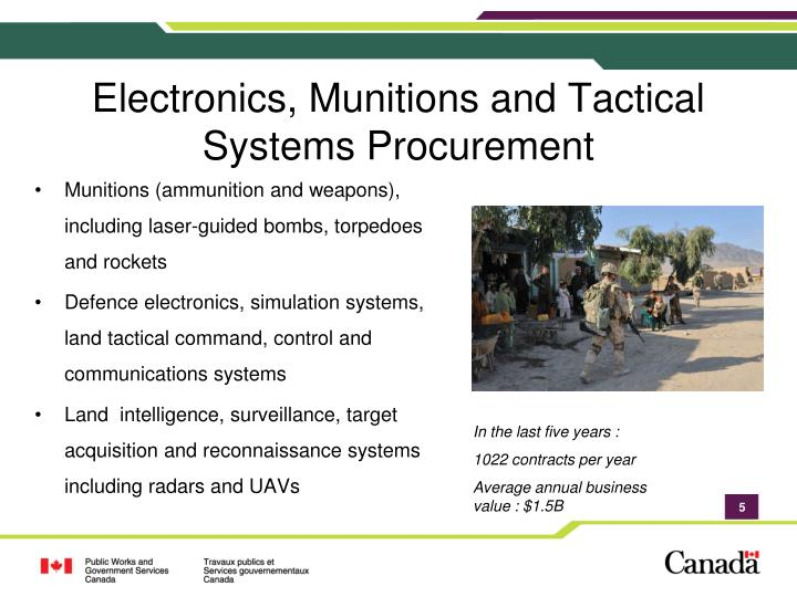 Electronics, Munitions and Tactical Systems