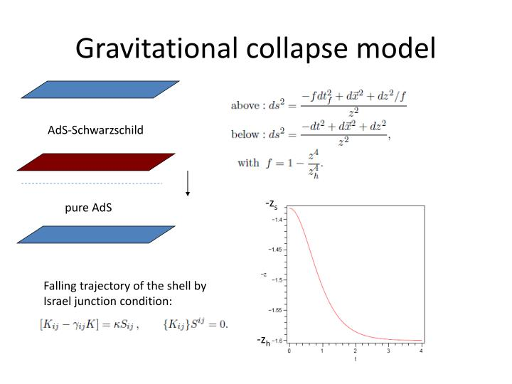 Gravitational collapse model