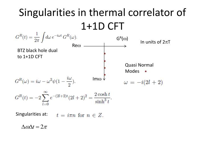 Singularities in thermal correlator of 1+1D CFT