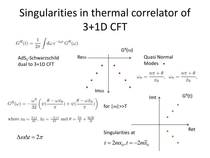 Singularities in thermal correlator of 3+1D CFT