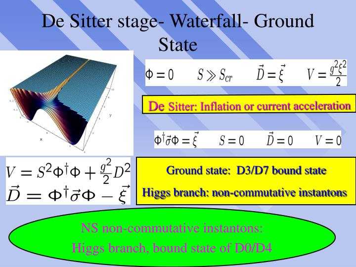 De Sitter stage- Waterfall- Ground State