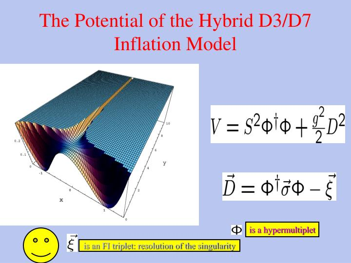 The Potential of the Hybrid D3/D7 Inflation Model