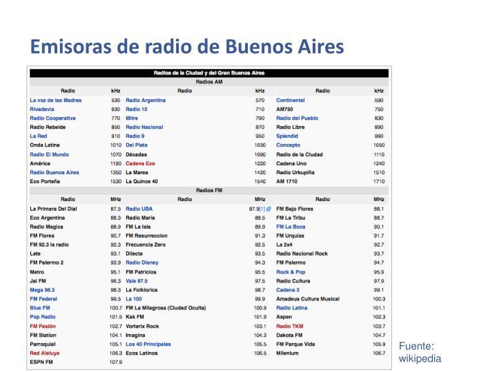 Emisoras de radio de Buenos Aires
