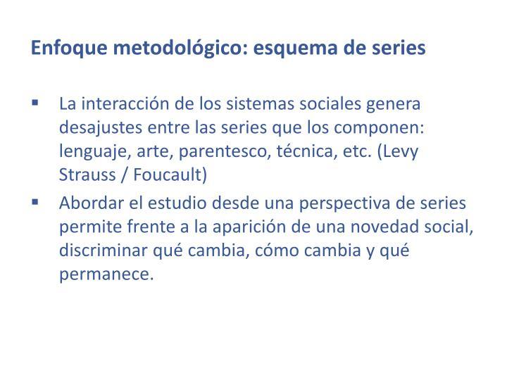 Enfoque metodológico: esquema de series