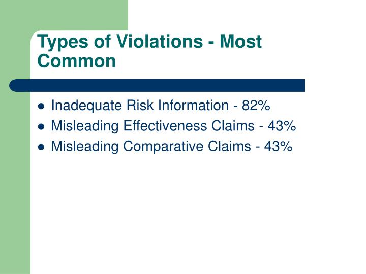 Types of Violations - Most Common