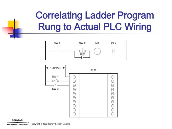 Correlating Ladder Program