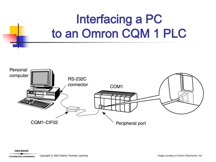 Interfacing a PC