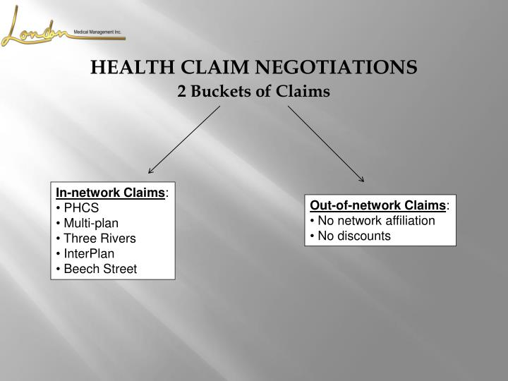 Health claim negotiations 2 buckets of claims