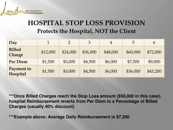 HOSPITAL STOP LOSS PROVISION