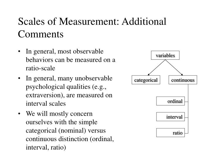 Scales of Measurement: Additional Comments