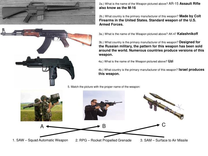 2a.) What is the name of the Weapon pictured above?