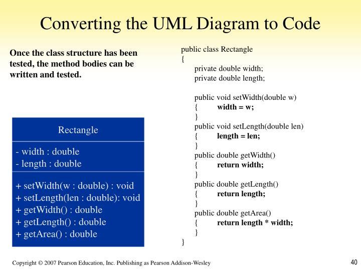Converting the UML Diagram to Code