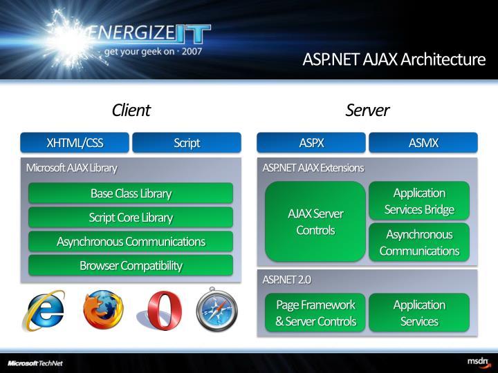 ASP.NET AJAX Architecture