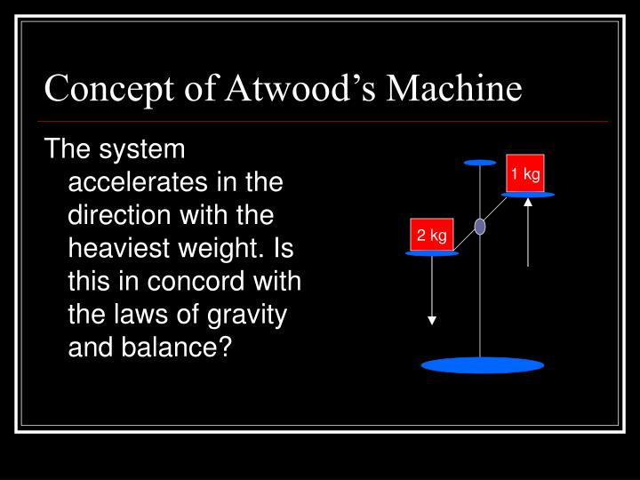 Concept of Atwood's Machine