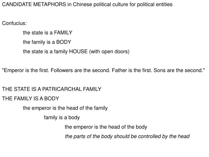 CANDIDATE METAPHORS in Chinese political culture for political entities