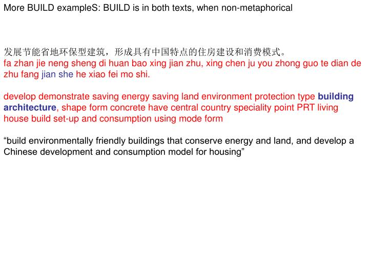 More BUILD exampleS: BUILD is in both texts, when non-metaphorical