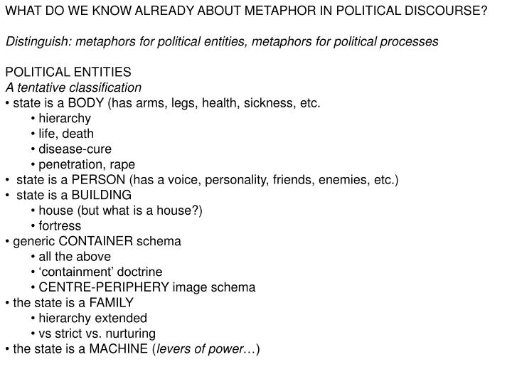 WHAT DO WE KNOW ALREADY ABOUT METAPHOR IN POLITICAL DISCOURSE?