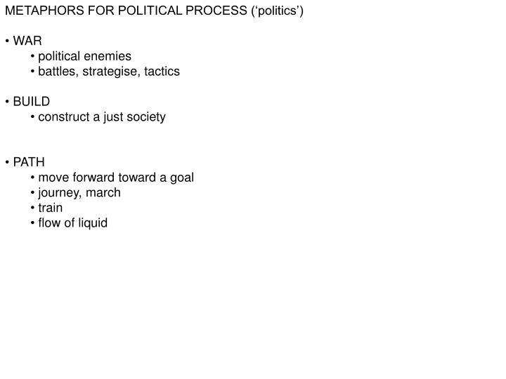METAPHORS FOR POLITICAL PROCESS ('politics')