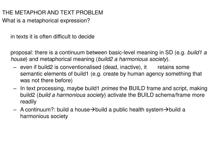 THE METAPHOR AND TEXT PROBLEM