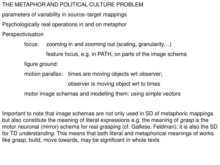 THE METAPHOR AND POLITICAL CULTURE PROBLEM