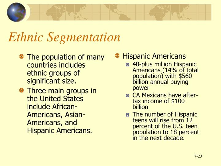 The population of many countries includes ethnic groups of significant size.