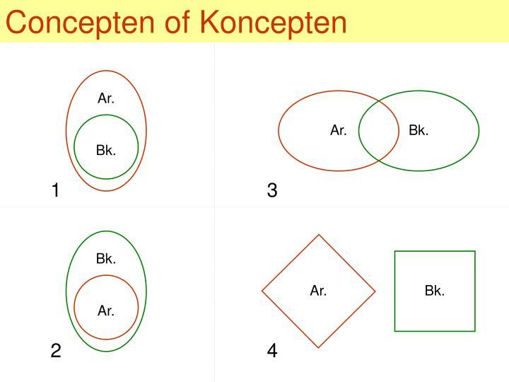Concepten of Koncepten
